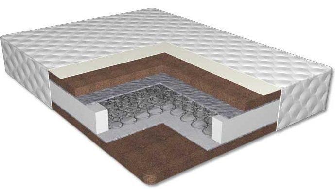 Пенополиуретановый или пруужинный матрас мастика изоляционная 3m scotch vm tape